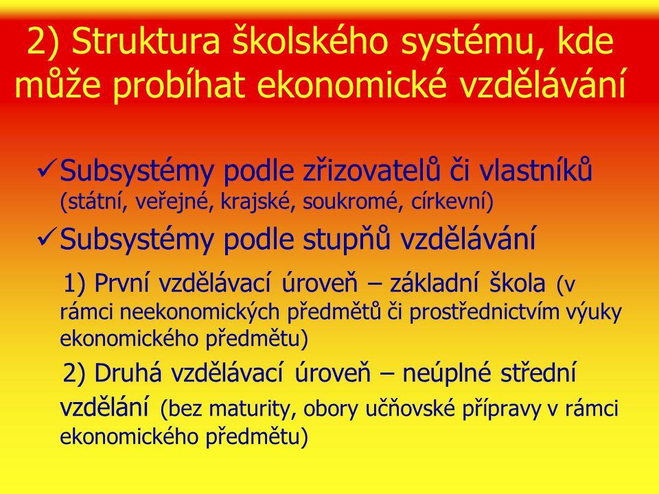 2) Struktura školského systému, kde může probíhat ekonomické vzdělávání