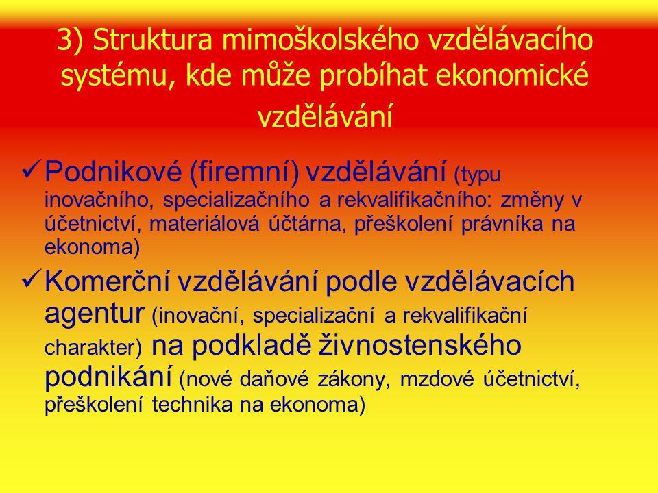 3) Struktura mimoškolského vzdělávacího systému, kde může probíhat ekonomické vzdělávání