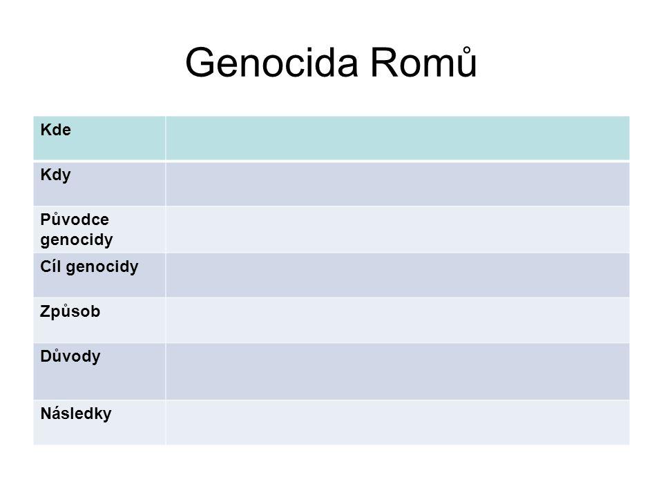 Genocida Romů Kde Kdy Původce genocidy Cíl genocidy Způsob Důvody