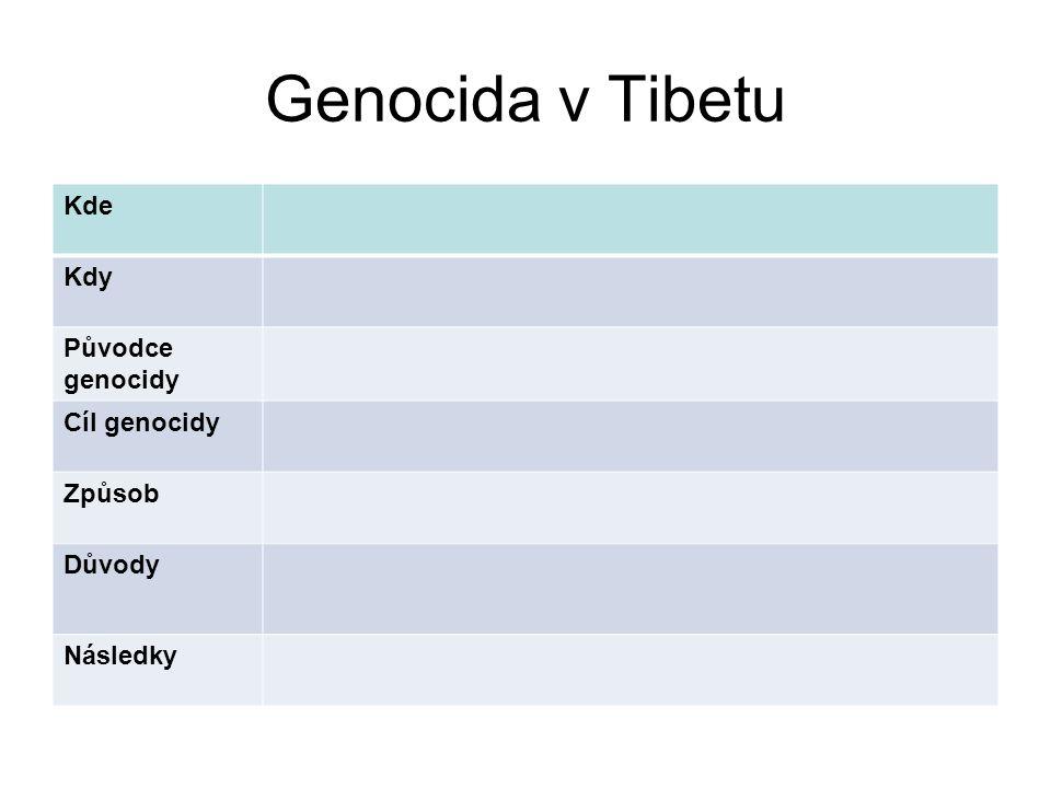 Genocida v Tibetu Kde Kdy Původce genocidy Cíl genocidy Způsob Důvody