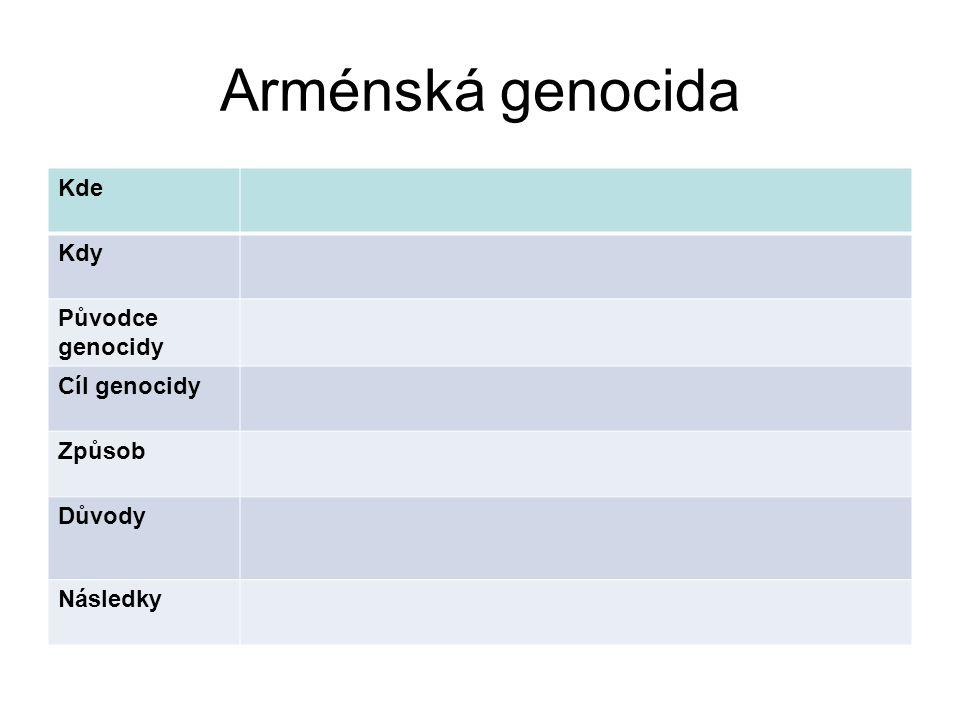 Arménská genocida Kde Kdy Původce genocidy Cíl genocidy Způsob Důvody