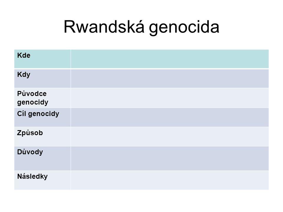 Rwandská genocida Kde Kdy Původce genocidy Cíl genocidy Způsob Důvody