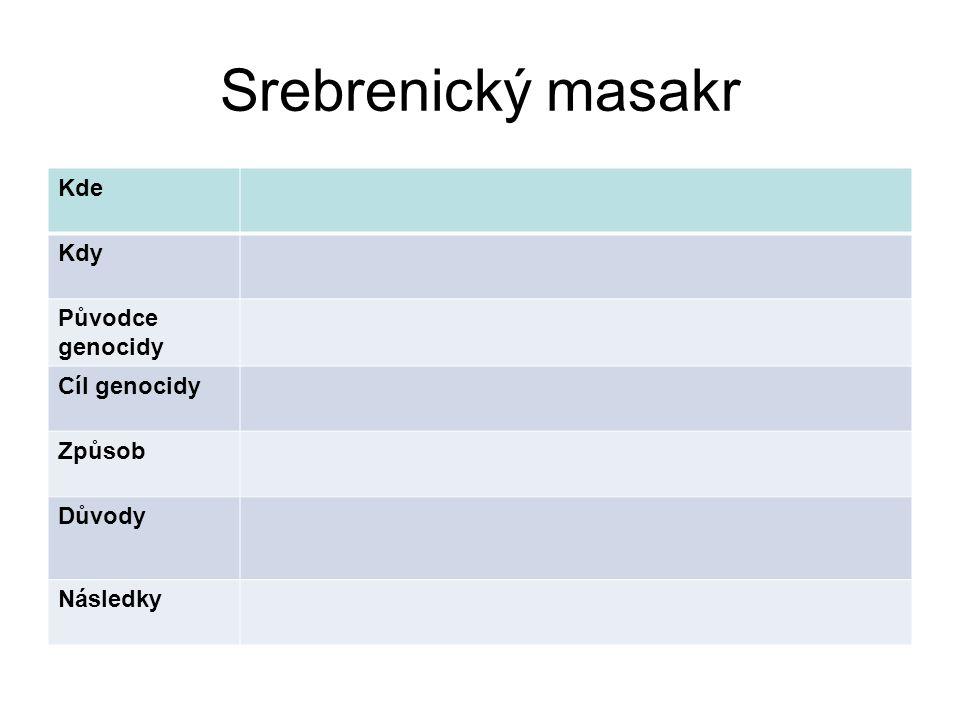 Srebrenický masakr Kde Kdy Původce genocidy Cíl genocidy Způsob Důvody