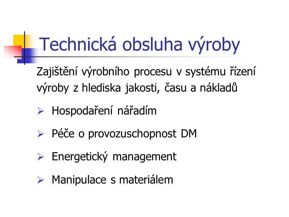 Technická obsluha výroby
