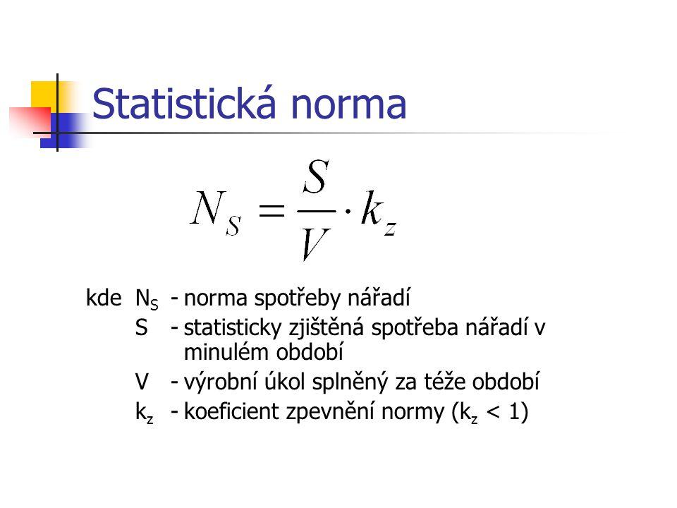 Statistická norma kde NS - norma spotřeby nářadí