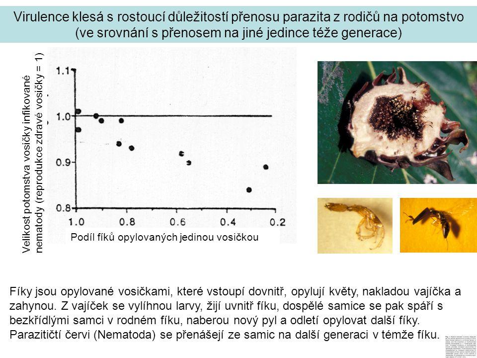 Virulence klesá s rostoucí důležitostí přenosu parazita z rodičů na potomstvo (ve srovnání s přenosem na jiné jedince téže generace)
