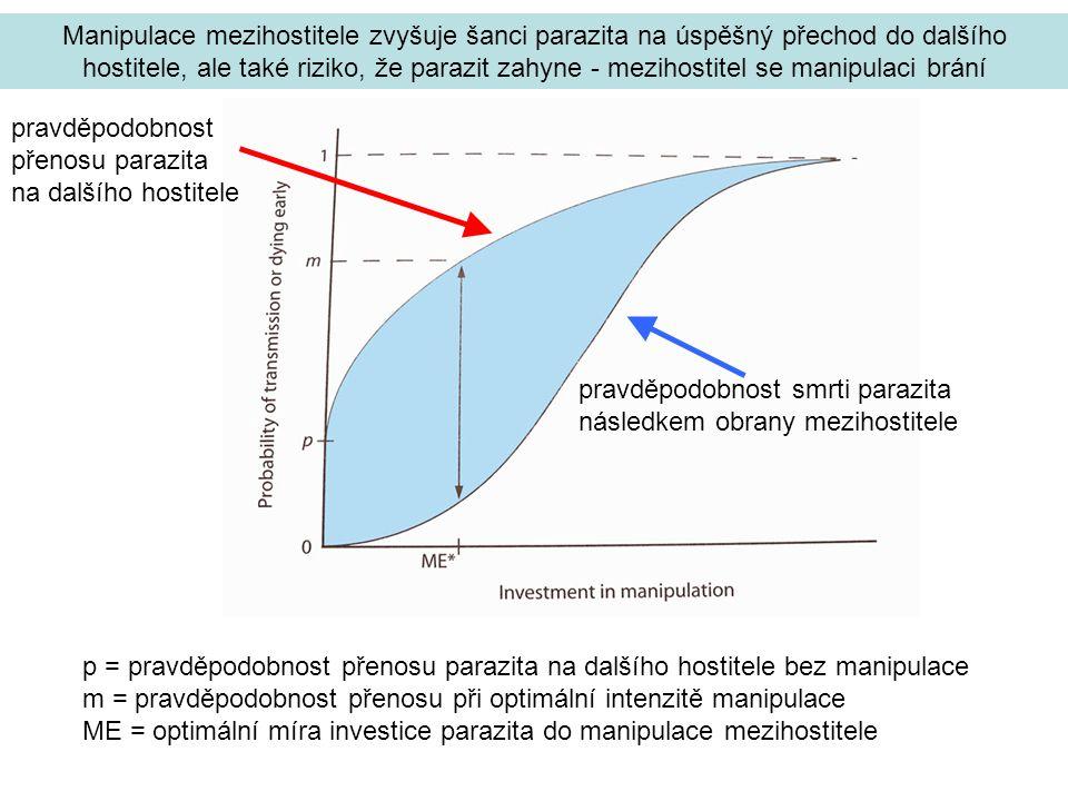 Manipulace mezihostitele zvyšuje šanci parazita na úspěšný přechod do dalšího hostitele, ale také riziko, že parazit zahyne - mezihostitel se manipulaci brání