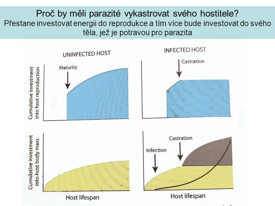 Proč by měli parazité vykastrovat svého hostitele