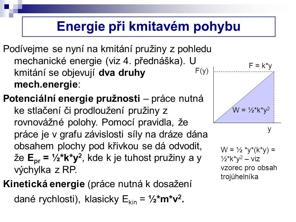 Energie při kmitavém pohybu