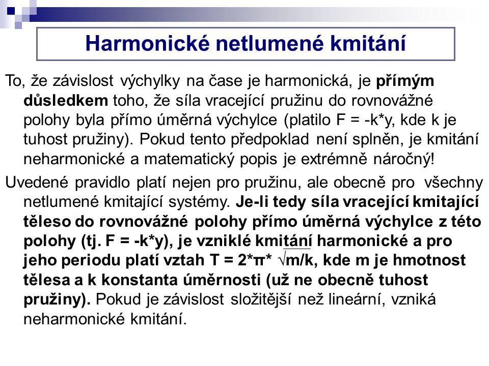 Harmonické netlumené kmitání
