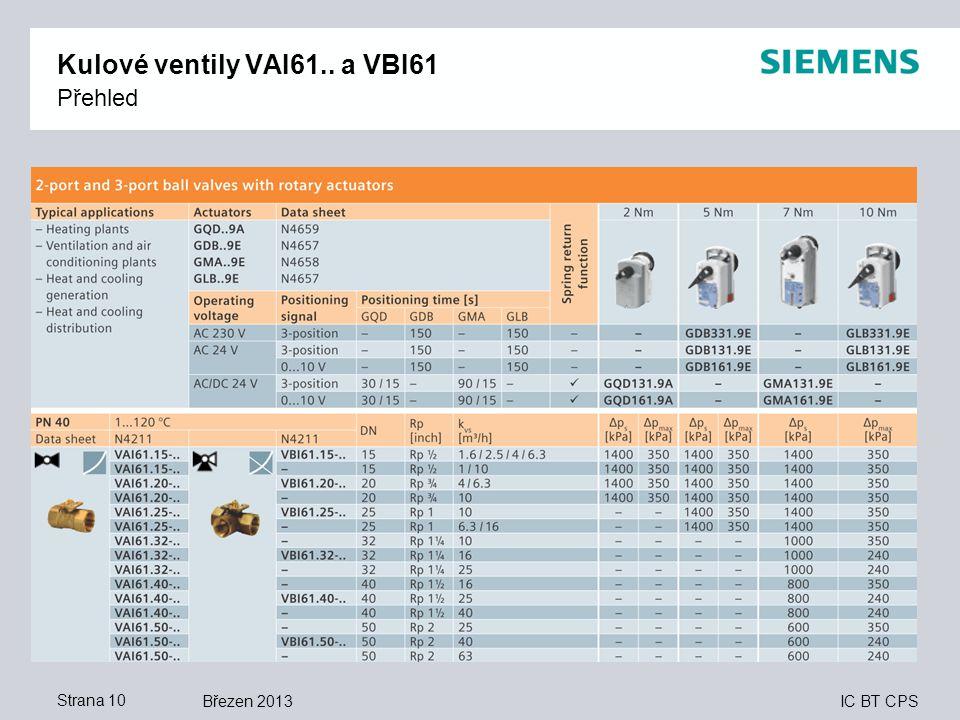 Kulové ventily VAI61.. a VBI61 Přehled