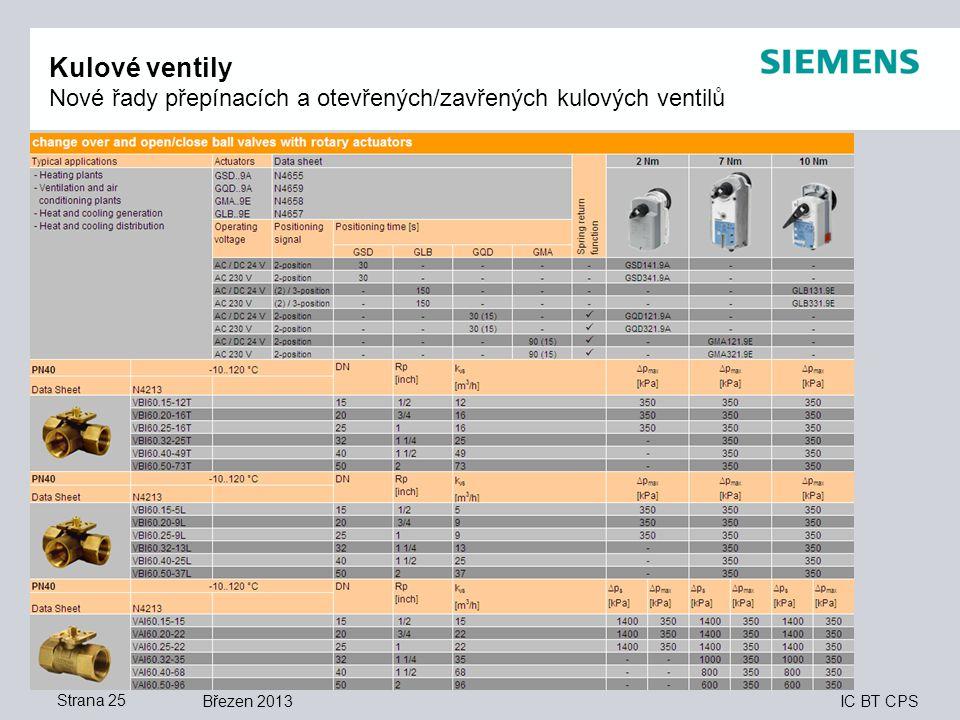 Kulové ventily Nové řady přepínacích a otevřených/zavřených kulových ventilů
