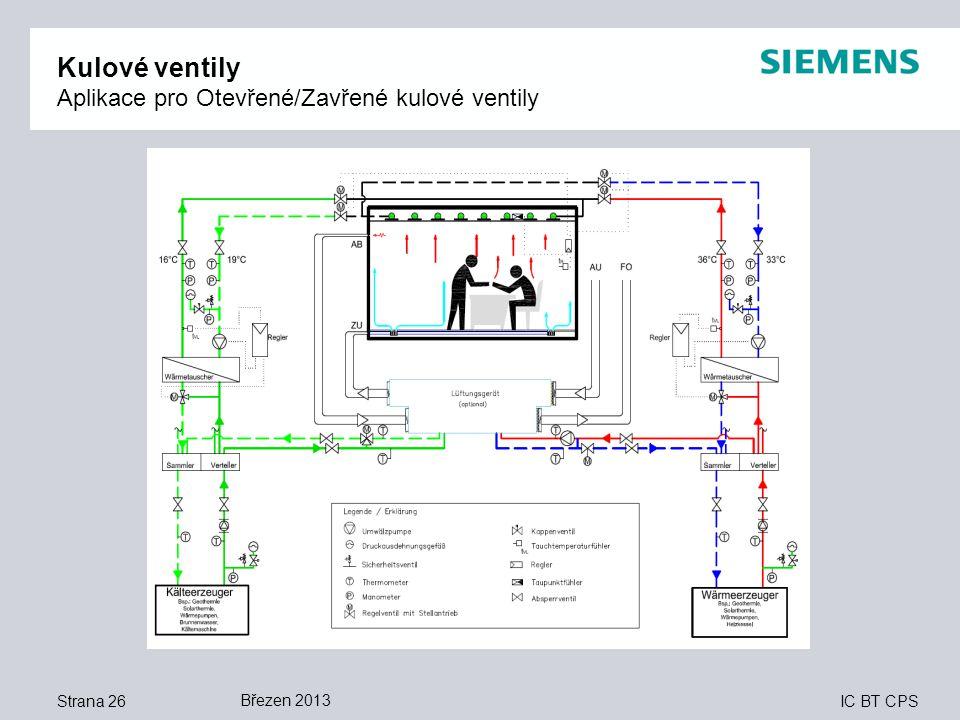 Kulové ventily Aplikace pro Otevřené/Zavřené kulové ventily