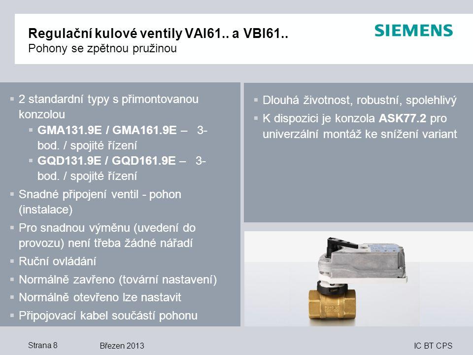Regulační kulové ventily VAI61.. a VBI61.. Pohony se zpětnou pružinou