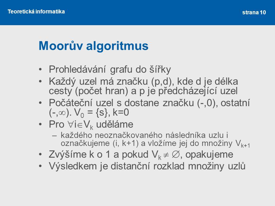 Moorův algoritmus Prohledávání grafu do šířky