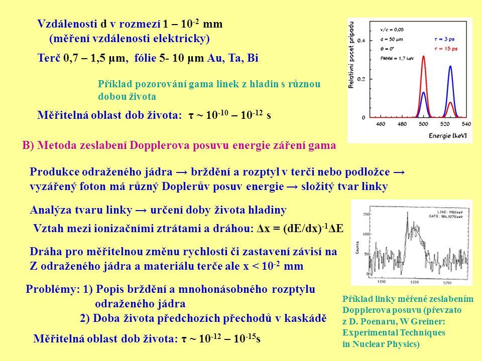 Vzdálenosti d v rozmezí 1 – 10-2 mm (měření vzdálenosti elektricky)