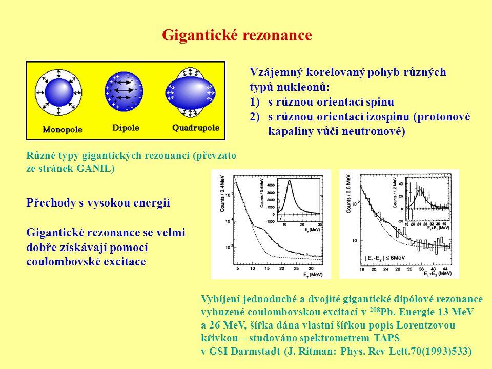 Gigantické rezonance Vzájemný korelovaný pohyb různých typů nukleonů: