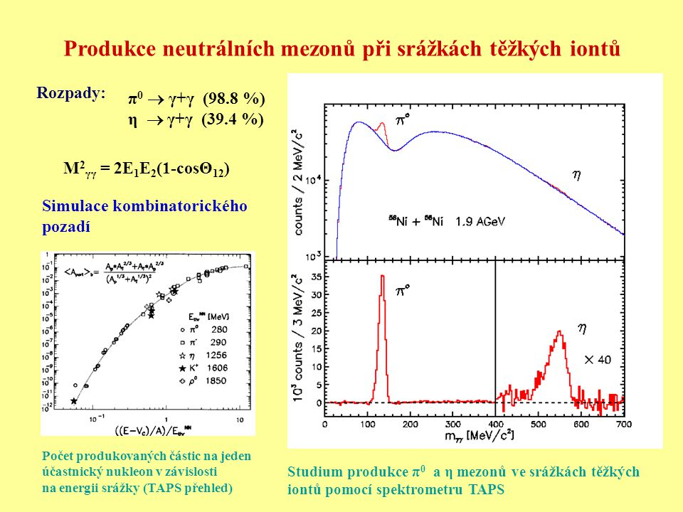 Produkce neutrálních mezonů při srážkách těžkých iontů