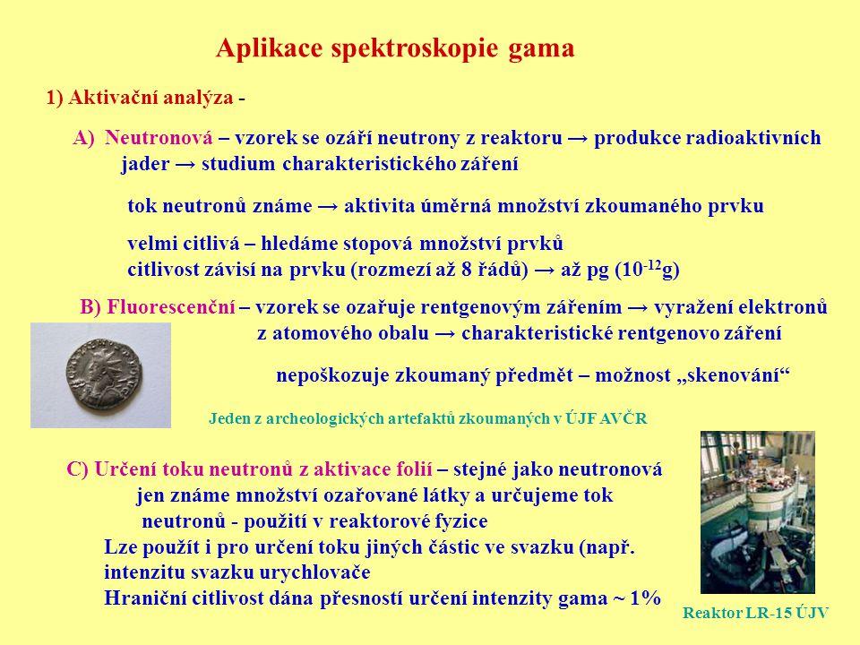 Aplikace spektroskopie gama
