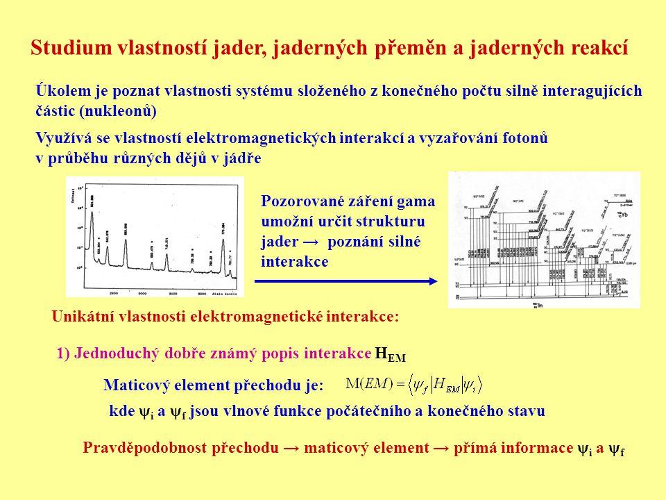 Studium vlastností jader, jaderných přeměn a jaderných reakcí