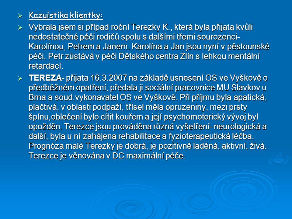 Kazuistika klientky: