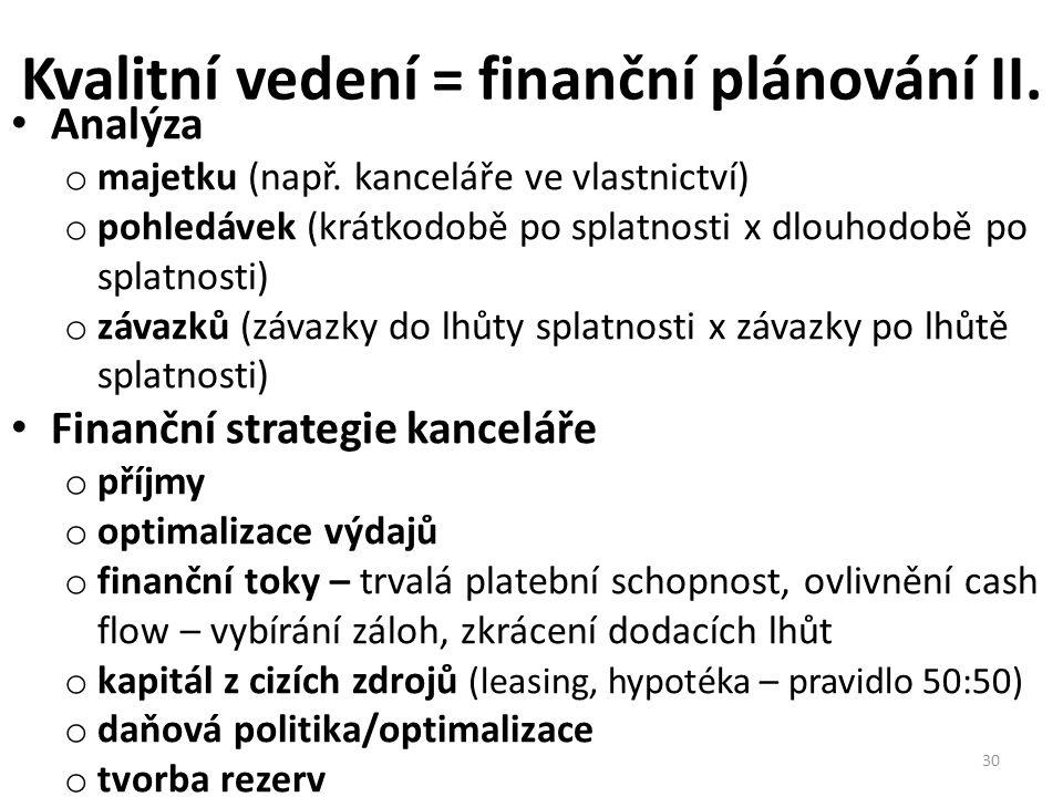 Kvalitní vedení = finanční plánování II.