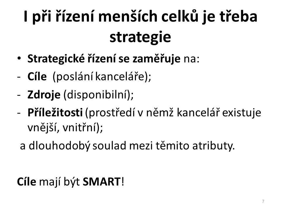 I při řízení menších celků je třeba strategie