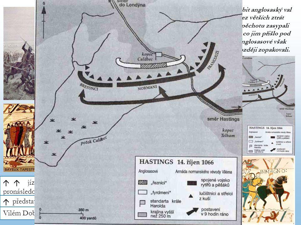 představa o náporu normanských jezdců dle tapisérie z Bayeaux