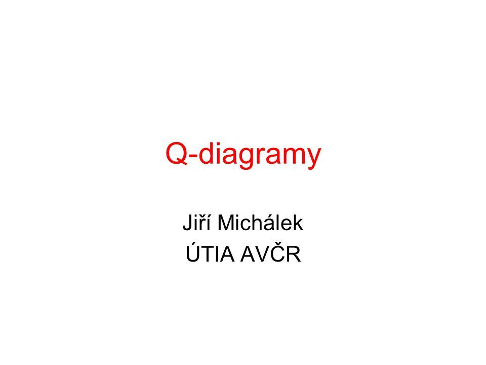 Jiří Michálek ÚTIA AVČR