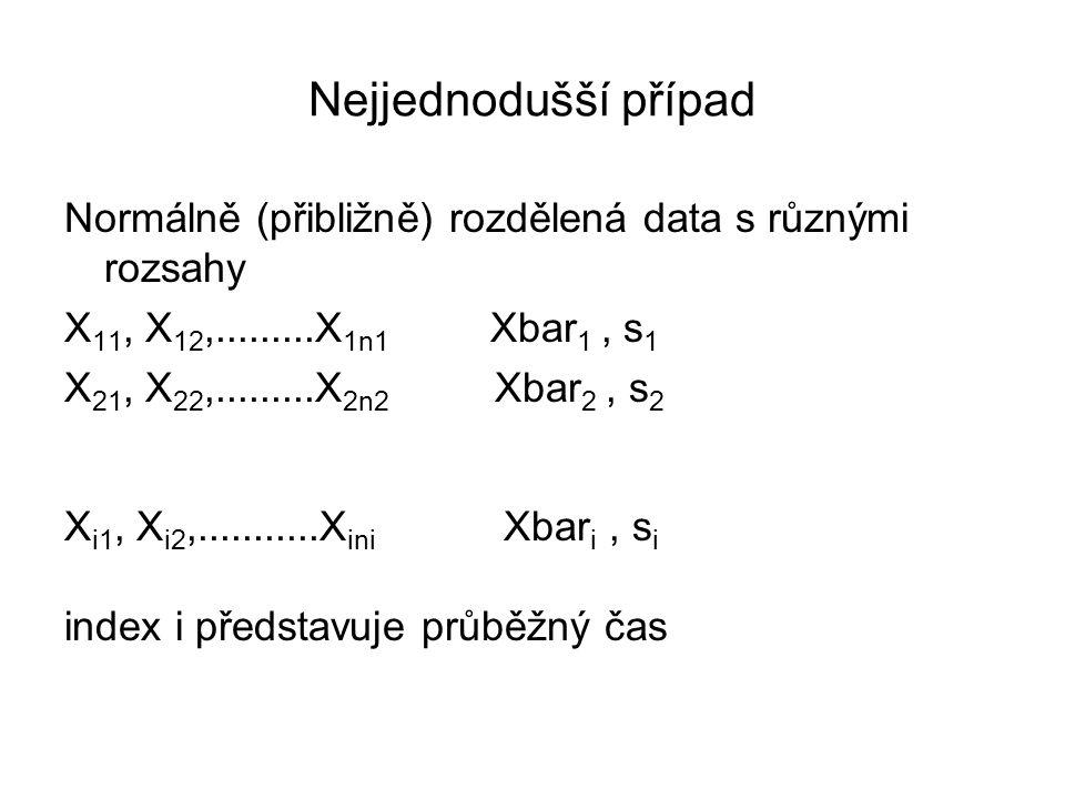 Nejjednodušší případ Normálně (přibližně) rozdělená data s různými rozsahy. X11, X12,.........X1n1 Xbar1 , s1.