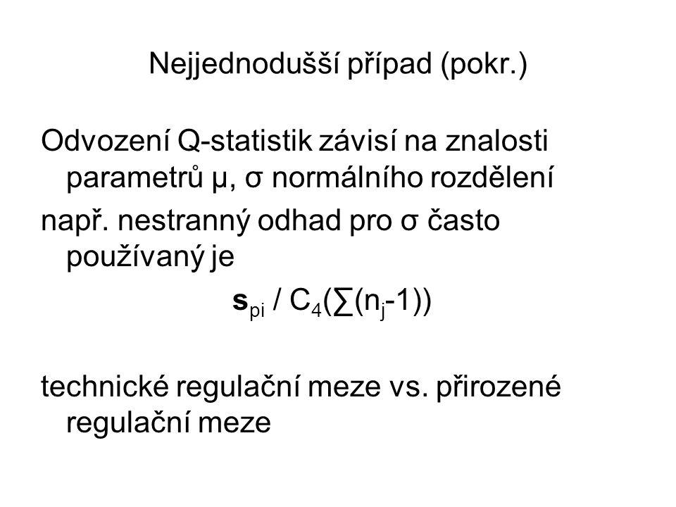 Nejjednodušší případ (pokr.)