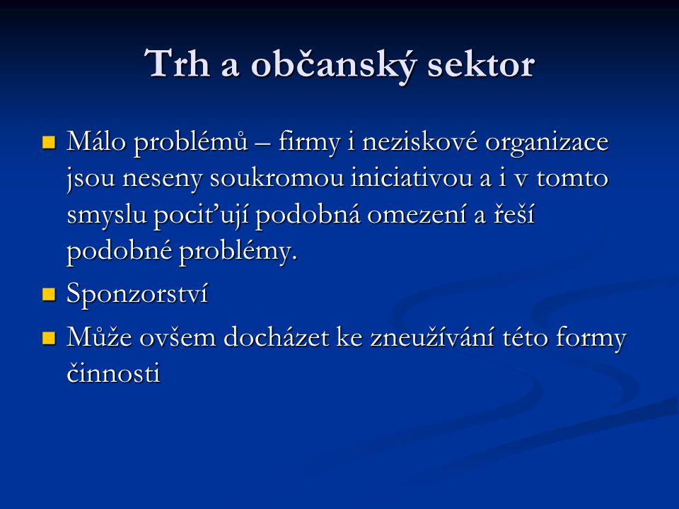 Trh a občanský sektor