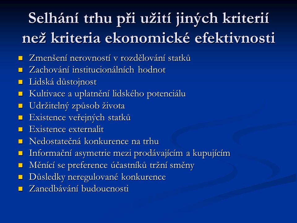 Selhání trhu při užití jiných kriterií než kriteria ekonomické efektivnosti
