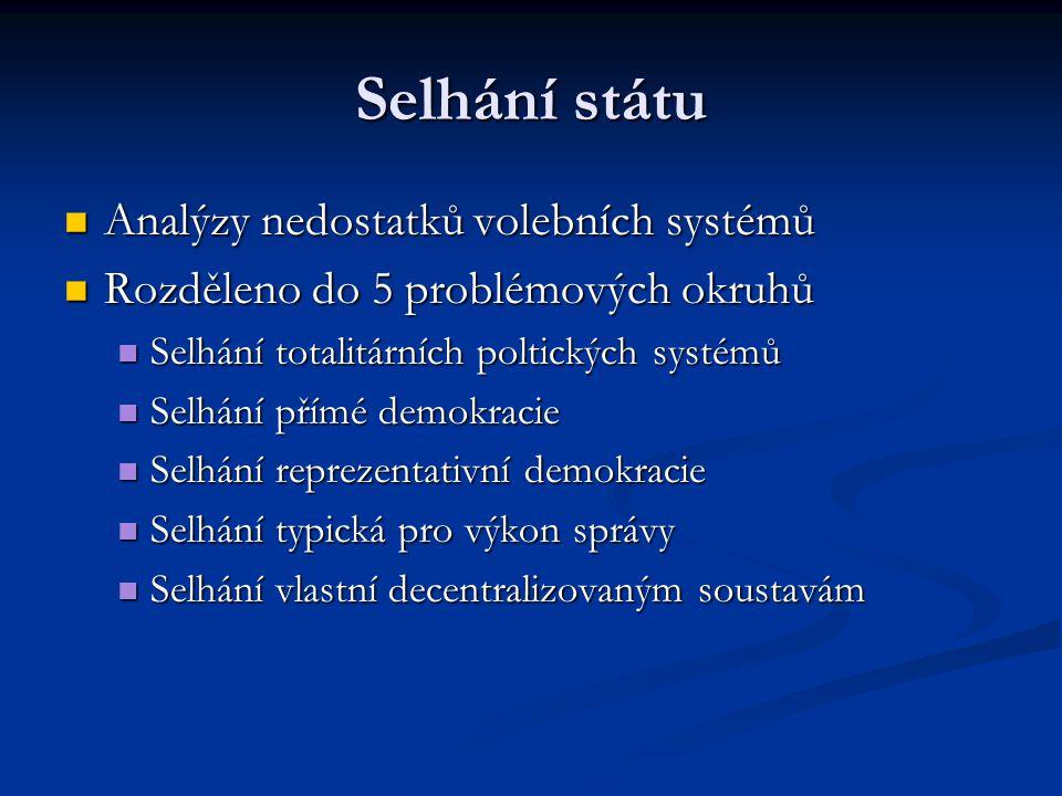 Selhání státu Analýzy nedostatků volebních systémů