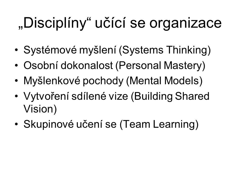 """""""Disciplíny učící se organizace"""