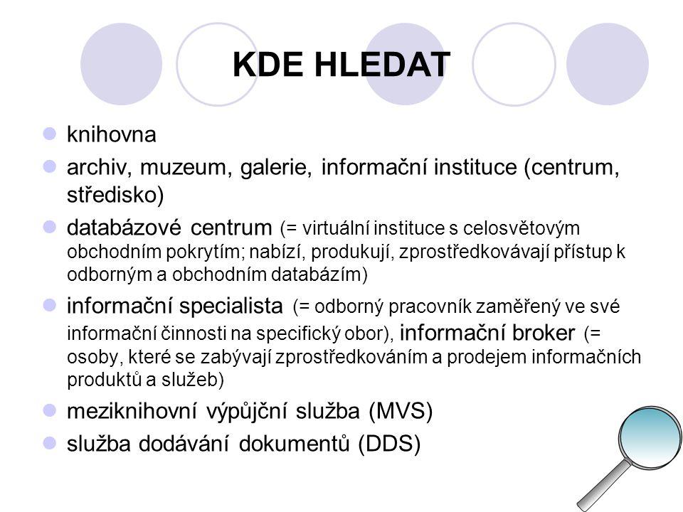 KDE HLEDAT knihovna. archiv, muzeum, galerie, informační instituce (centrum, středisko)