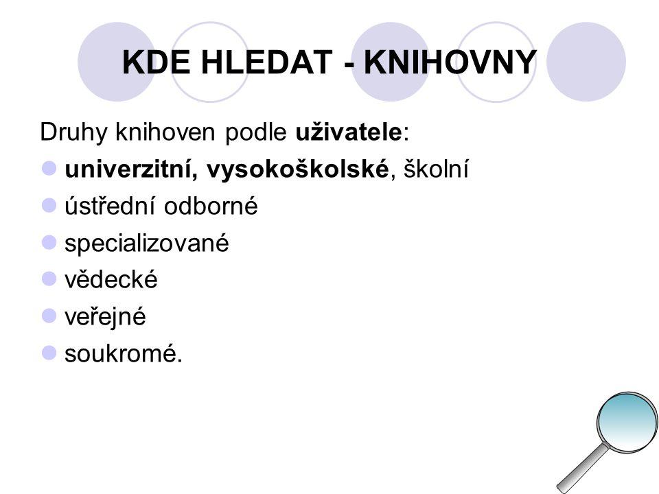 KDE HLEDAT - KNIHOVNY Druhy knihoven podle uživatele: