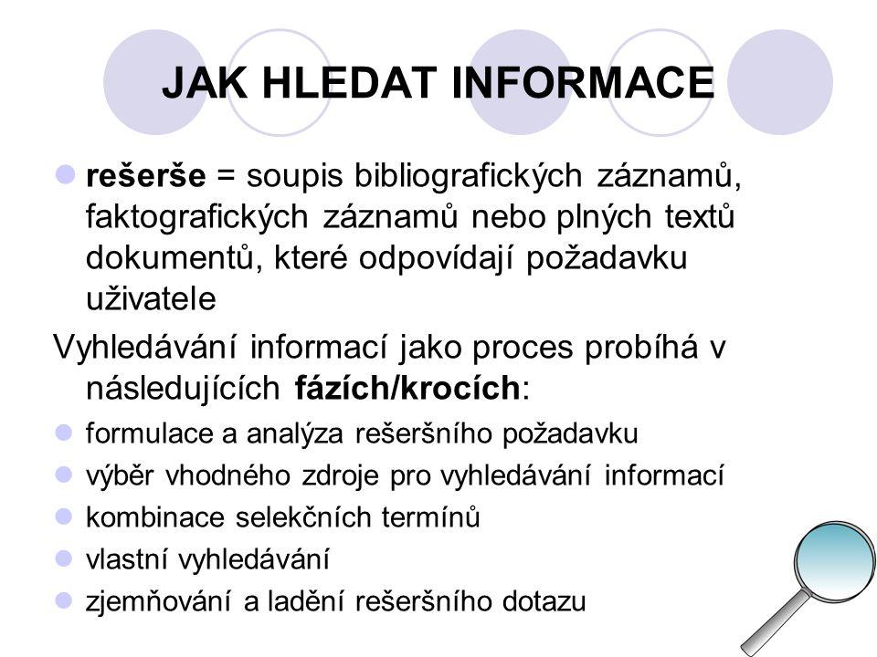 JAK HLEDAT INFORMACE