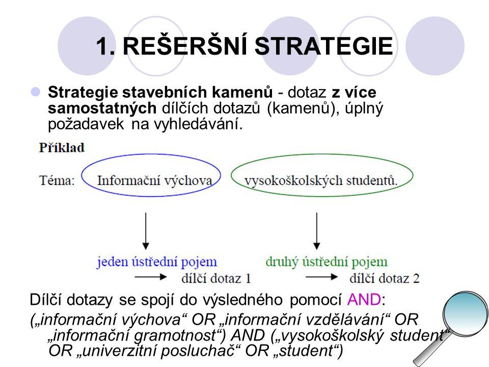 1. REŠERŠNÍ STRATEGIE Strategie stavebních kamenů - dotaz z více samostatných dílčích dotazů (kamenů), úplný požadavek na vyhledávání.
