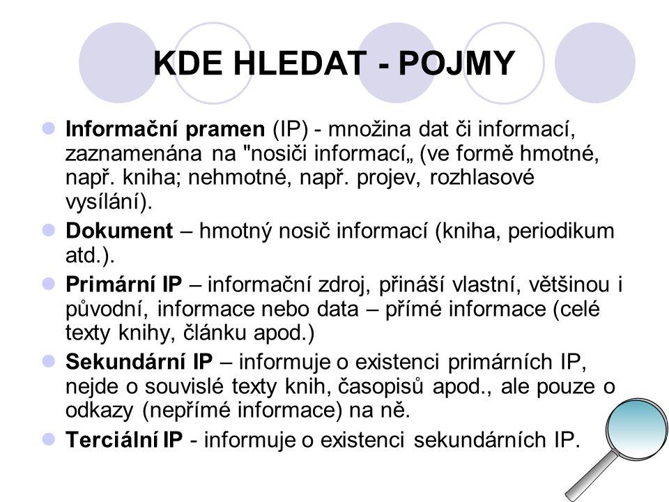 KDE HLEDAT - POJMY