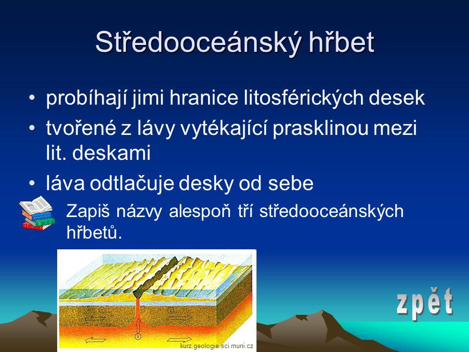Středooceánský hřbet zpět probíhají jimi hranice litosférických desek