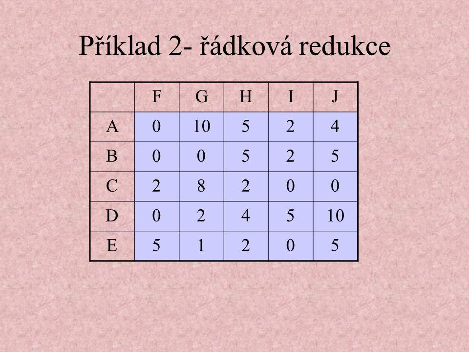 Příklad 2- řádková redukce