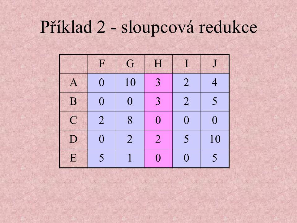 Příklad 2 - sloupcová redukce