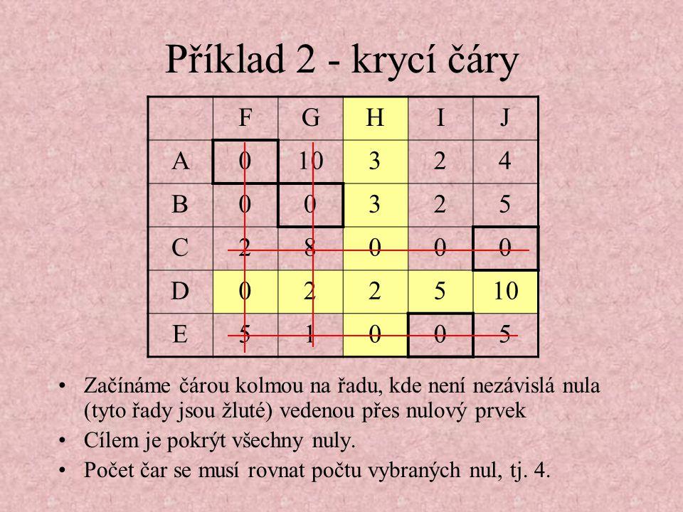 Příklad 2 - krycí čáry F G H I J A 10 3 2 4 B 5 C 8 D E 1