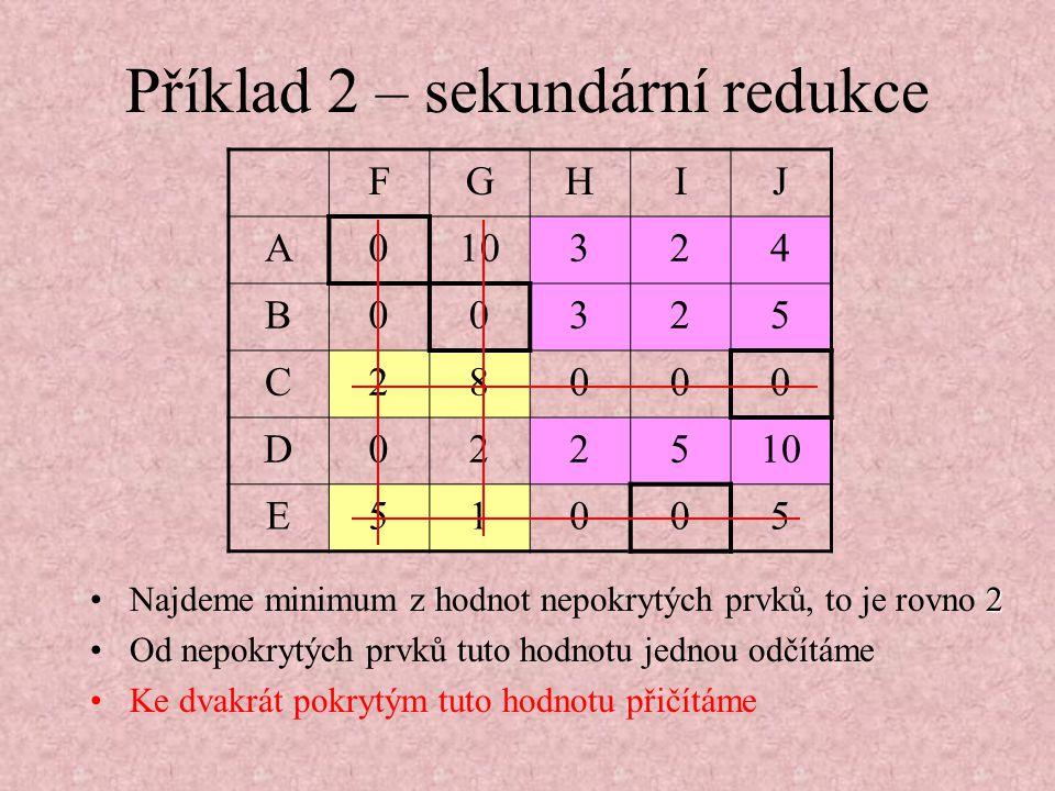 Příklad 2 – sekundární redukce