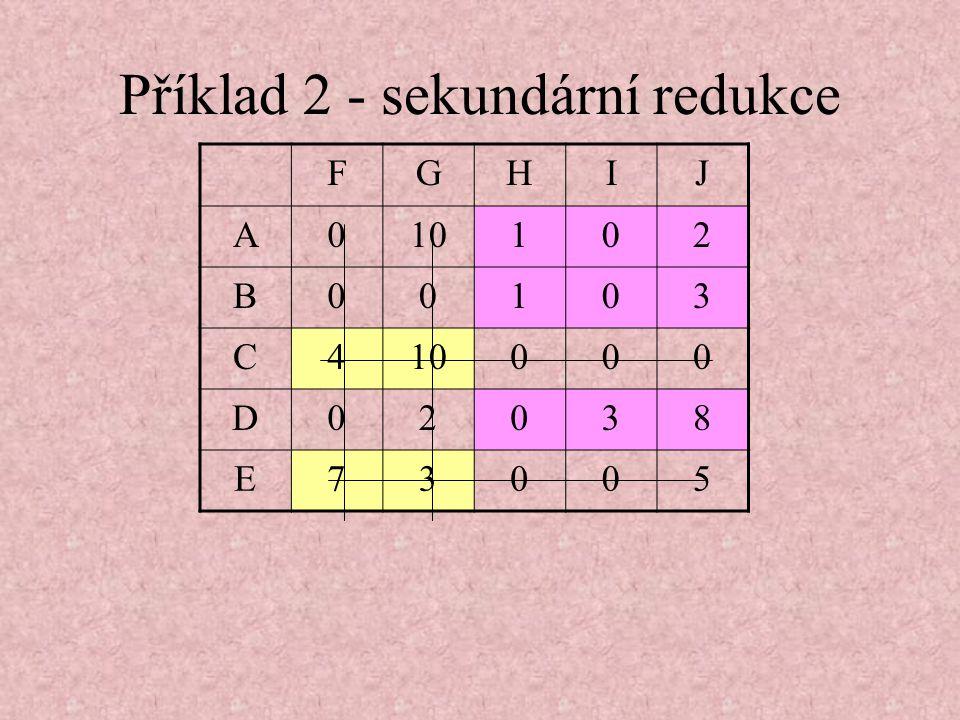 Příklad 2 - sekundární redukce