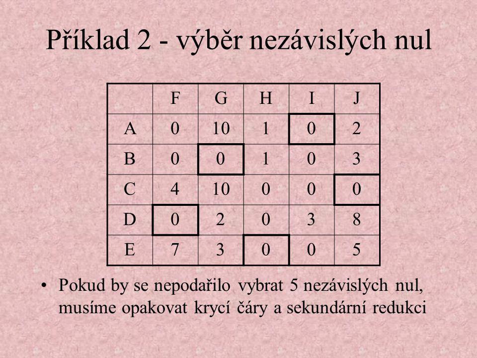 Příklad 2 - výběr nezávislých nul