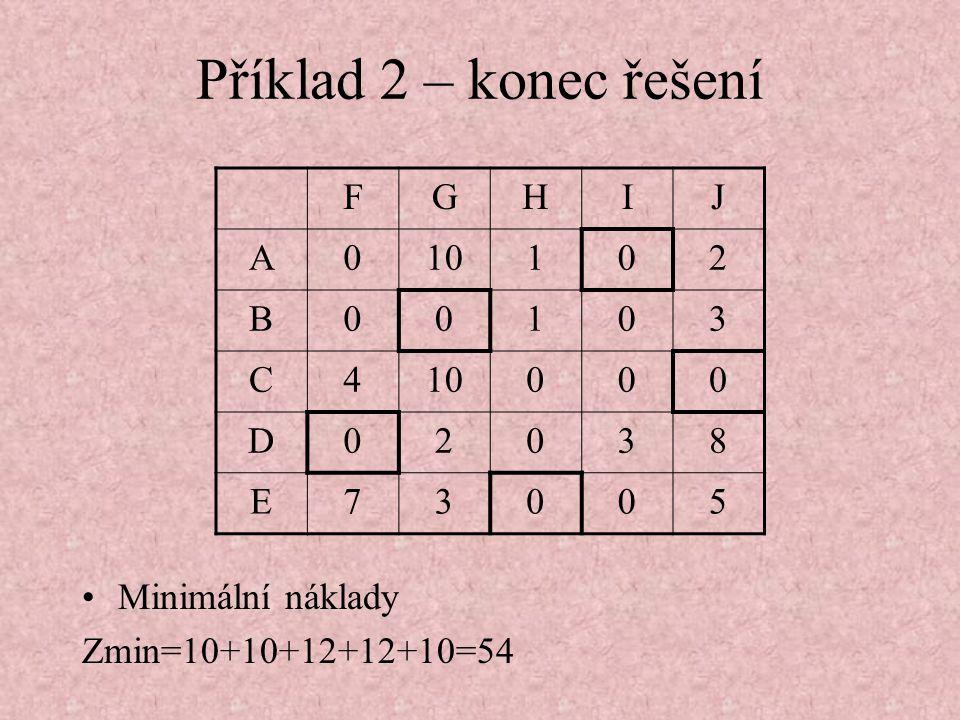 Příklad 2 – konec řešení F G H I J A 10 1 2 B 3 C 4 D 8 E 7 5