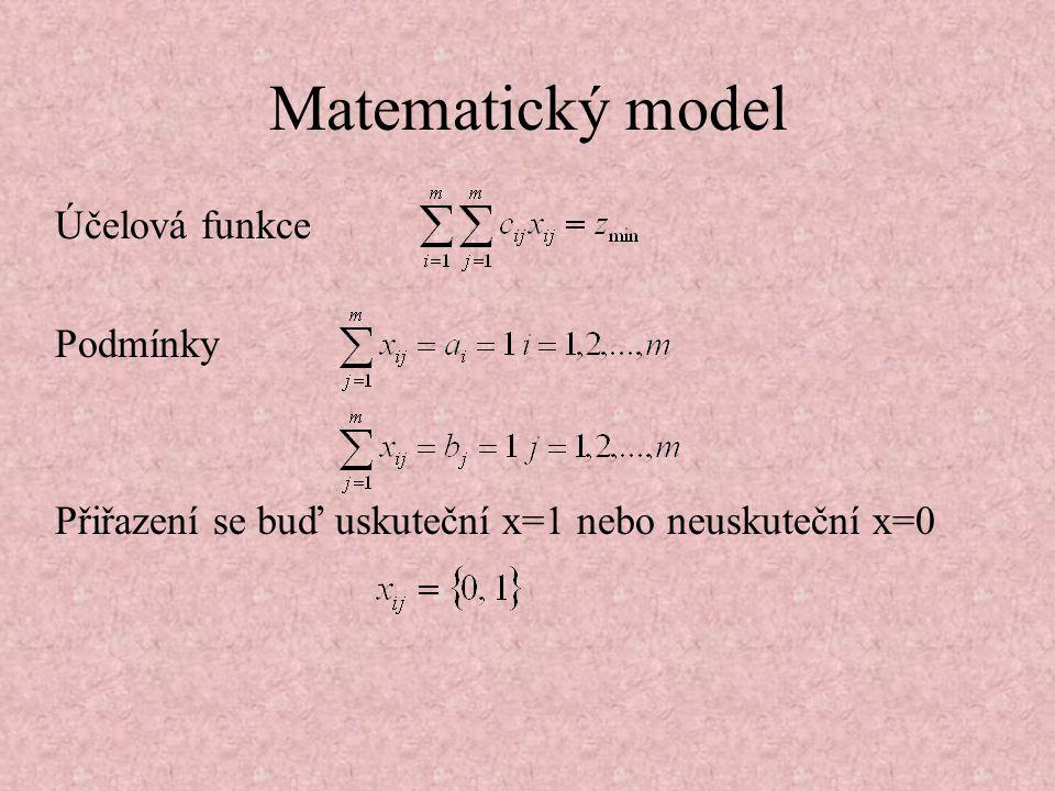 Matematický model Účelová funkce Podmínky