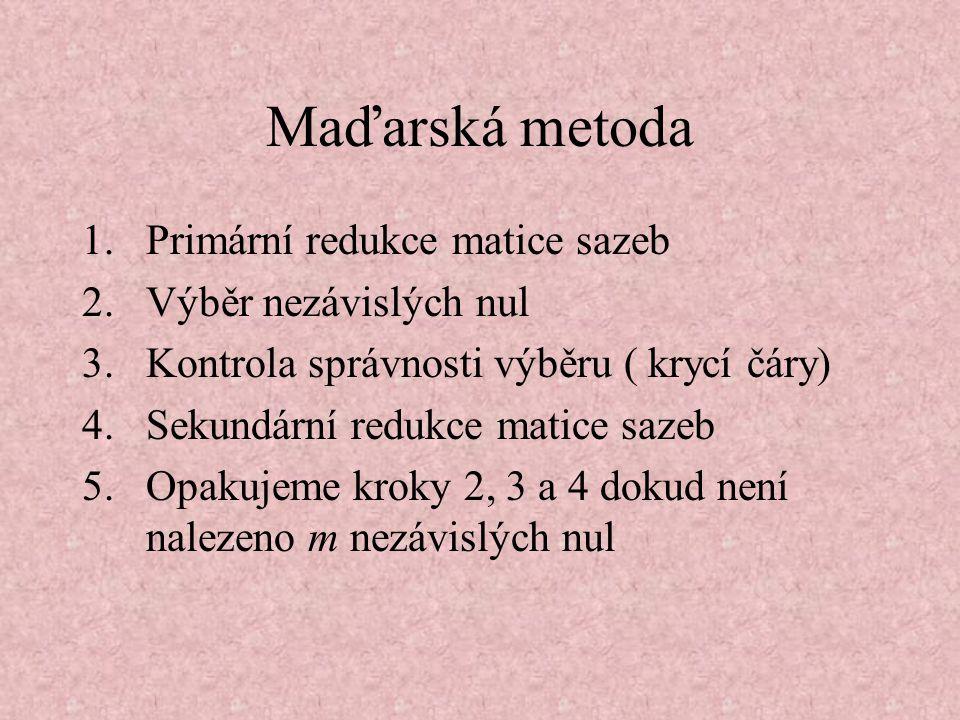 Maďarská metoda Primární redukce matice sazeb Výběr nezávislých nul